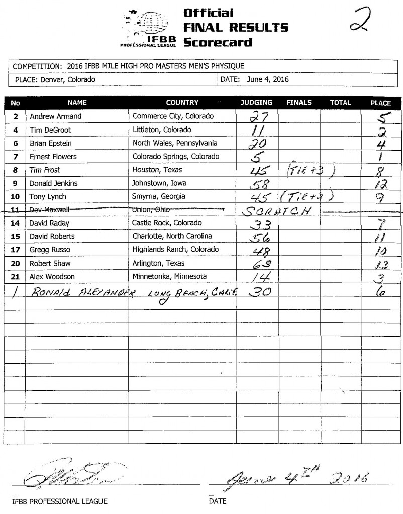 results-MHPro16MPmasters